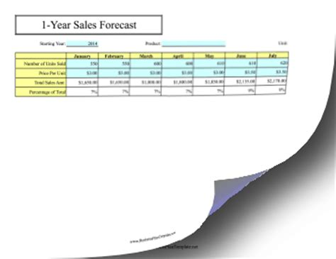 12 Month Sales Forecast New Product Sales Forecast Template