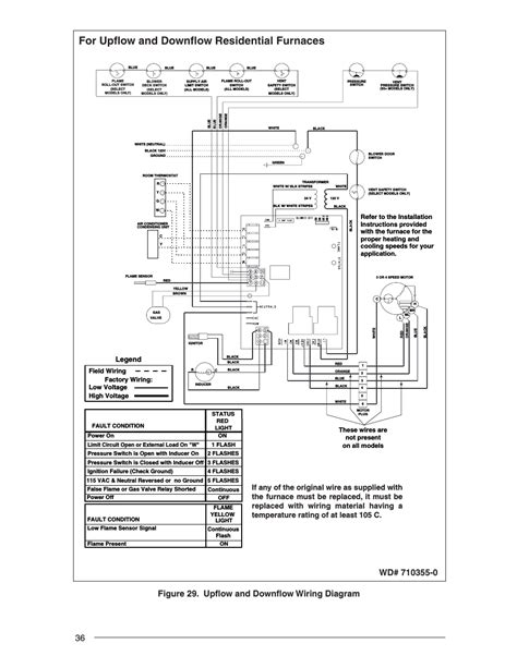 luxaire heat wiring diagram luxaire heating and air