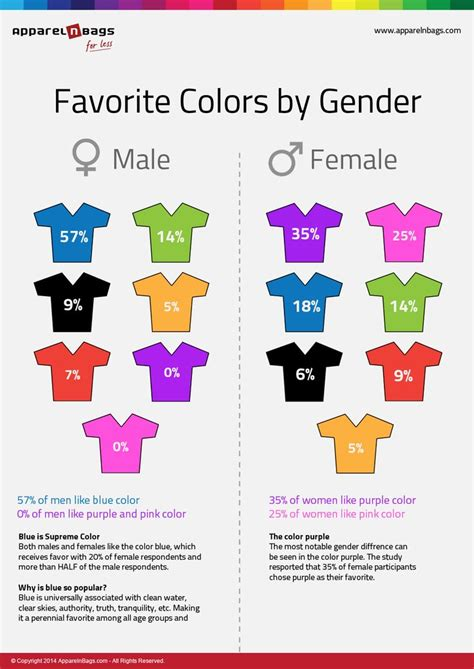 favorite colors 9 best apparelnbags blank t shirts images on pinterest