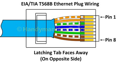 wire diagram for cat5 cable cable wiring diagram cat5e free wiring diagram