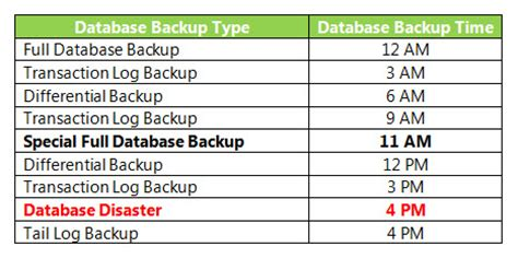 data backup plan template server backup plan tomhewitt org gt gt 23 it backup