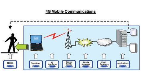 design and application of radio broadcasting system technokontrol tk global technotelecom g2 g3 g4
