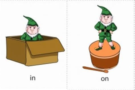 pictures to on grammartrivia in vs at prepositions of place