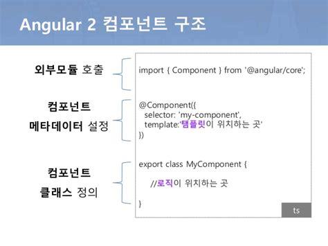 Angular2를 위한 컴포넌트 분석과 개발 Angular 2 Template