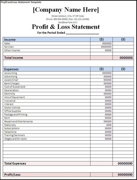 P L Template by Profit And Loss Statement Template Free Ideas For The
