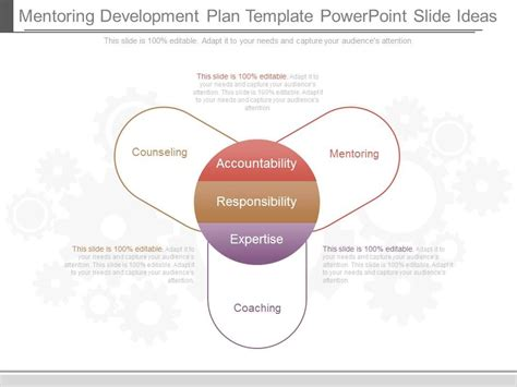 layout template cache enabled ppts mentoring development plan template powerpoint slide
