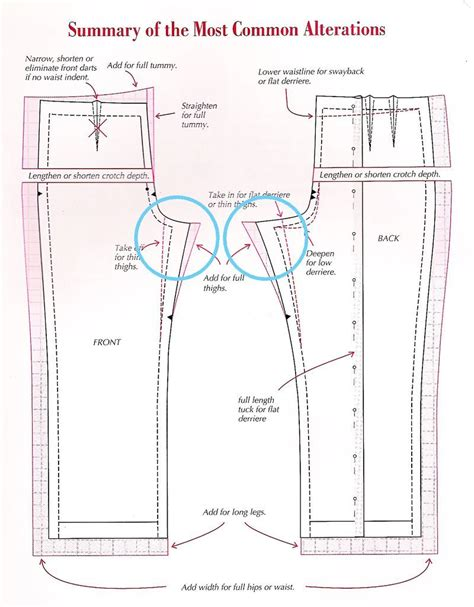 trouser pattern making pdf a fashionable stitch trouser sewing and alterations