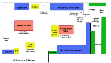 mechanical workshop layout plans the mcc workshop layout diagram
