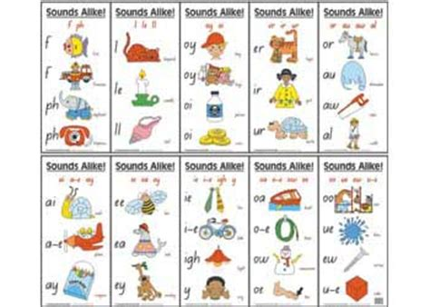 Sound Wall Chart With Writing Board Mainan sounds alike cards pack of 11 mta catalogue