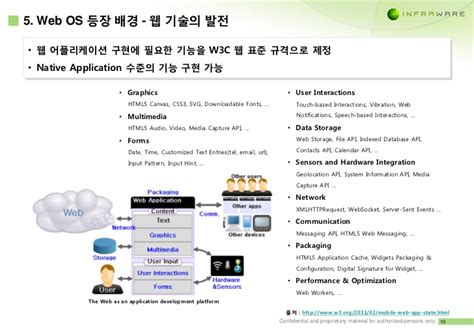 html input pattern chrome html5 input tel pattern phpsourcecode net