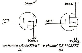 strain engineered mosfets books depletion enhancement mosfet assignment help depletion