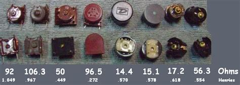 how to make wah inductor freestompboxes org view topic japanese website about wahwah and inductors