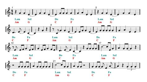 Dua Lipa Idgaf Chords | idgaf dua lipa recorder sheet music guitar chords easy