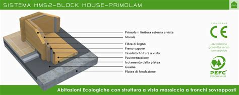 in legno blockhouse block house