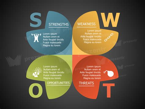 Swot Presentation Template by Simple Swot Powerpoint Template Prezentr
