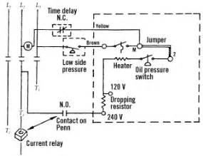 oil safety controllers and their circuits