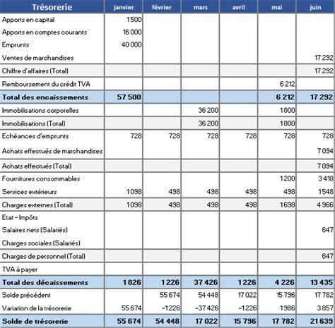le business plan du cr 233 ateur ou repreneur d entreprise