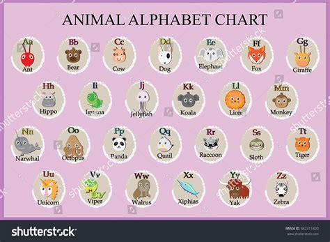 animal alphabet character stock vector animal alphabet character stock vector