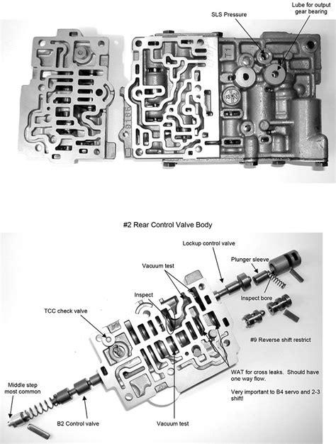 powerglide diagram powerglide valve diagram wiring diagrams repair