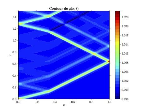 compress pdf python python reduce the size of eps figure made using