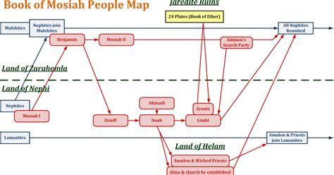 book of mormon made easier chronological map gospel study books lds gospel doctrine plus book of mormon lesson 18