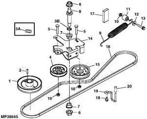 sabre lawn mower wiring diagram john deere sabre lawn tractor sabre lawn mower wiring diagram images gallery