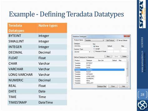 android studio sqlite database tutorial pdf sqlite ddl generation template