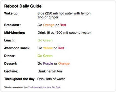 Detox Weekend Diet Plan by Top 6 Juice Cleanse Diets Worth Trying 2015 Update