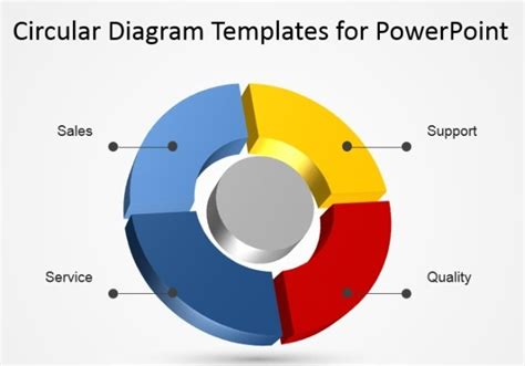 best circular diagrams templates for presentations using circular diagrams to model a process cycle in powerpoint