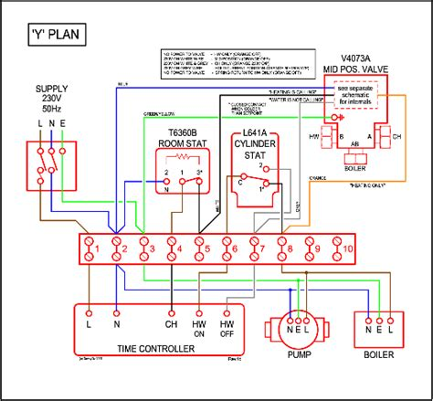 wiring new wireless thermostat diynot forums