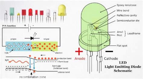 light emitting diode voltage current atoms