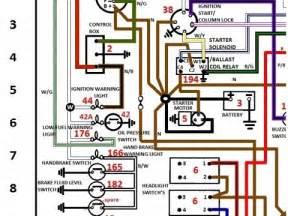jaguar e type series 2 wiring diagram cars and