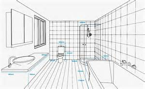 standard bathroom dimensions standard bathroom measurements refresh renovations