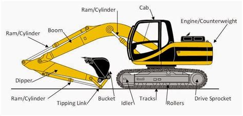 Produsen Eskavator mandiri jaya tehnik supplier