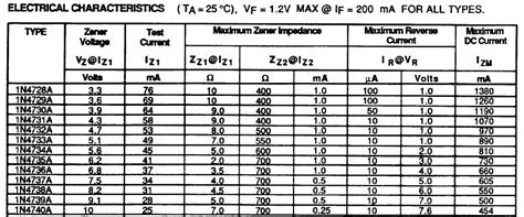 zener diode code table zener diodes how important are the exact replacement specs