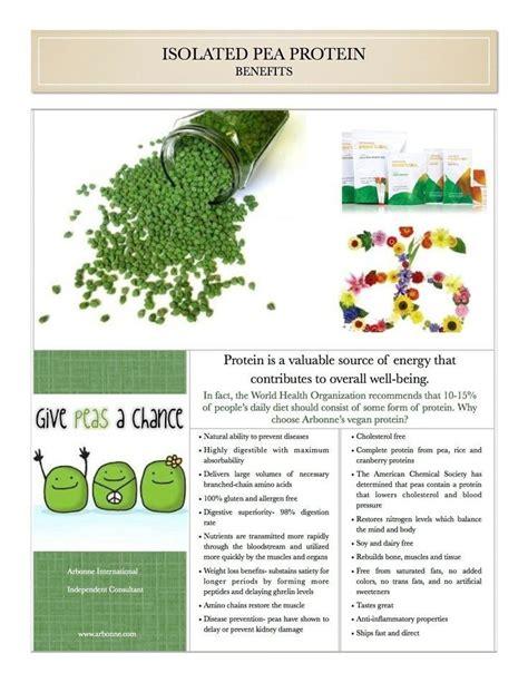 Benefits Of Arbonne Detox Tea by 94 Best Arbonne Images On Arbonne Consultant