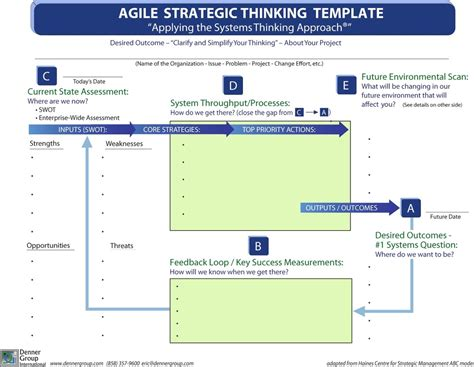 agile strategy management techniques for continuous alignment and improvement esi international project management series books agile strategic tools agile strategy creation