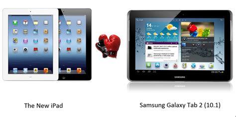 Samsung Galaxi Tab 2 V image gallery samsung 3