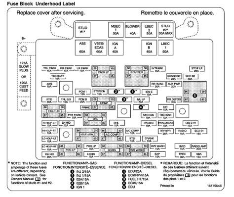 03 wiring diagram 2013 gmc denali mifinder co 2011 gmc fuse box 24 wiring diagram images wiring diagrams mifinder co