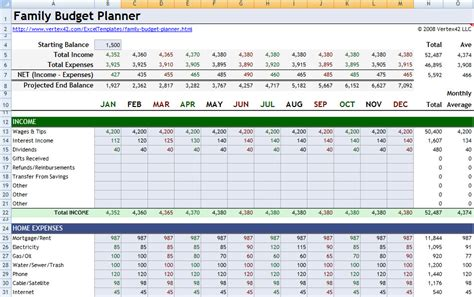 household budget template excel free best photos of yearly household budget template excel