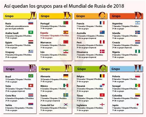 grupo argentina mundial 2018 mundial de rusia 2018 as 237 quedan los grupos