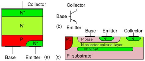 the transistor uses perspective transistors bjt in active mode of operation electrical engineering stack exchange