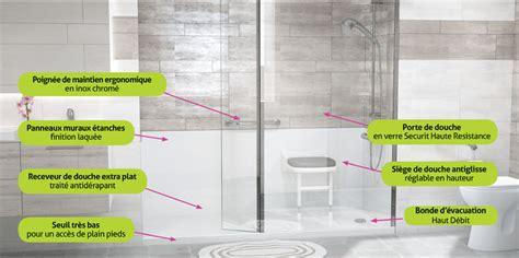 remplacer baignoire par prix maison design mail
