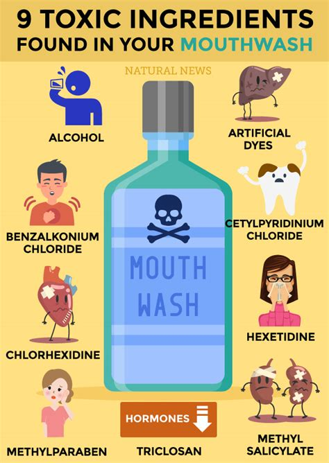 what are the ingredientsin plantabbs prolong 9 toxic ingredients found in your mouthwash are you accidentally ruining your teeth