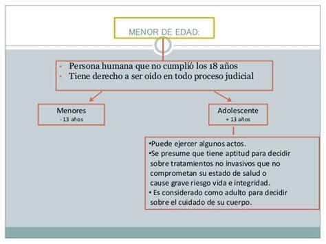 codigo civil con reforma 2015 reforma del c 243 digo civil 6 186 a 241 o 2015