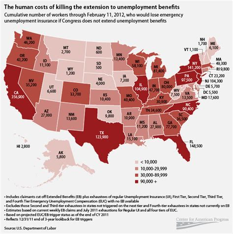 unemployment dc extension no time to end unemployment benefits center for american