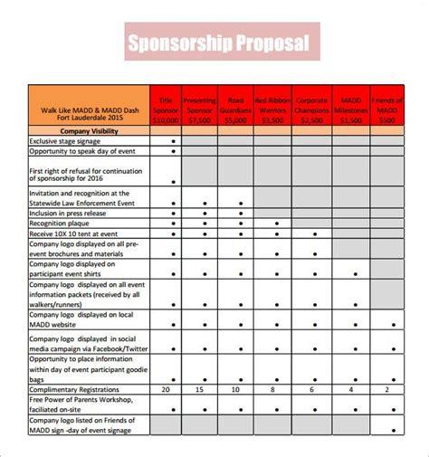 layout proposal sponsorship 26 best iala p sponsorship images on pinterest