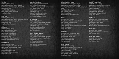 Cd Liner Notes Template Word by Modal Title