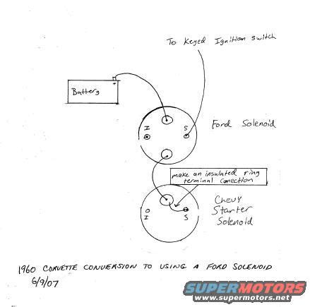 1972 chevy 350 motor wiring diagram get free image about