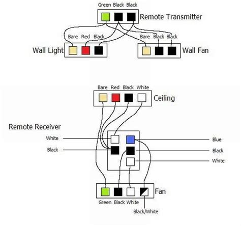 ceiling fan without light wiring diagram integralbook